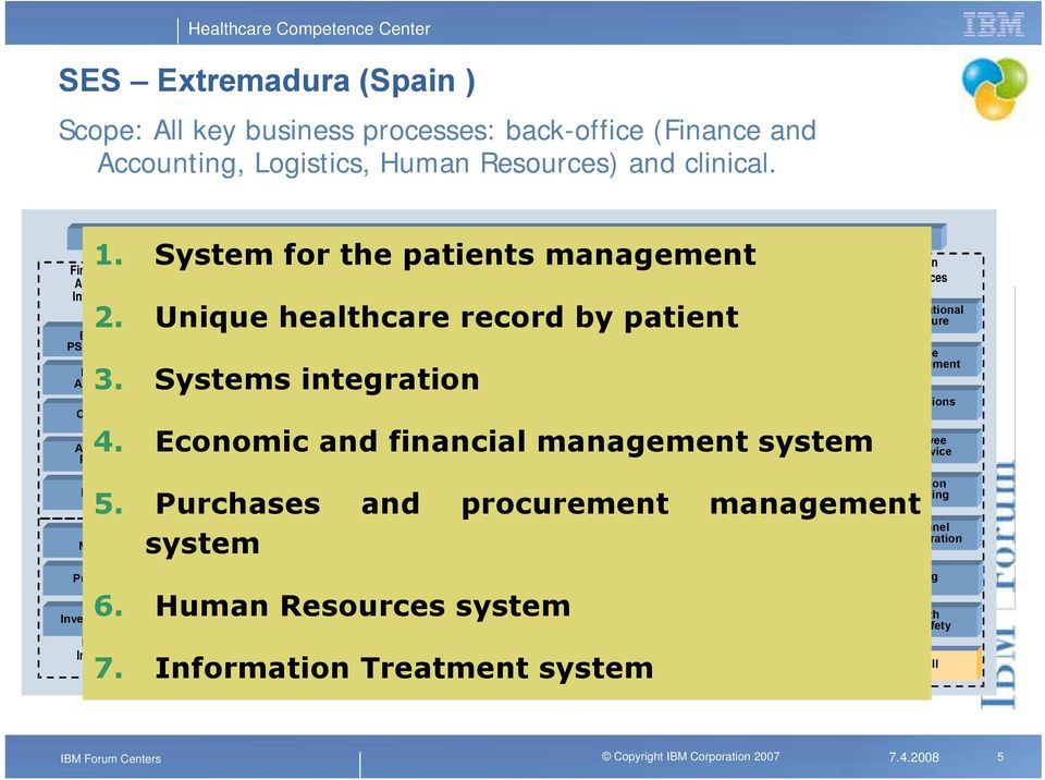 Accounting Patrimonial Controlling Control de Costes Accounts Payable Tesorer ía Emergency Urgencias Sistema Executive Tratamiento Information de la System Informaci 1.
