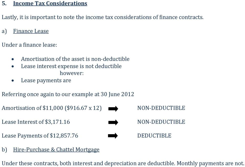 payments are Referring once again to our example at 30 June 2012 Amortisation of $11,000 ($916.67 x 12) Lease Interest of $3,171.