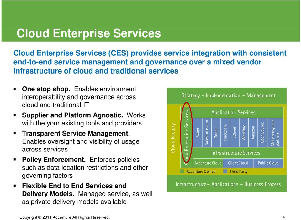 Enables environment interoperability and governance across cloud and traditional IT Supplier and Platform Agnostic.