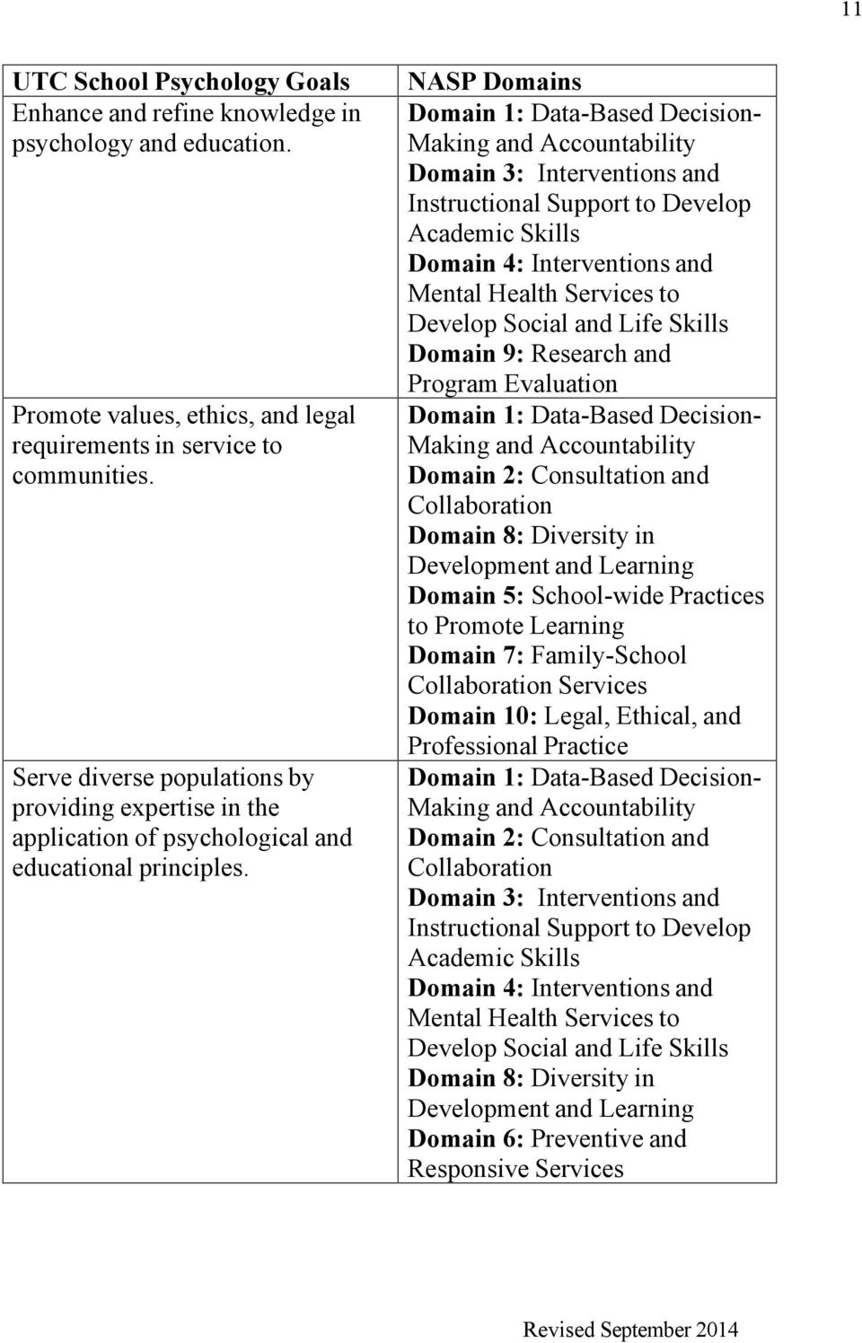 NASP Domains Domain 1: Data-Based Decision- Making and Accountability Domain 3: Interventions and Instructional Support to Develop Academic Skills Domain 4: Interventions and Mental Health Services