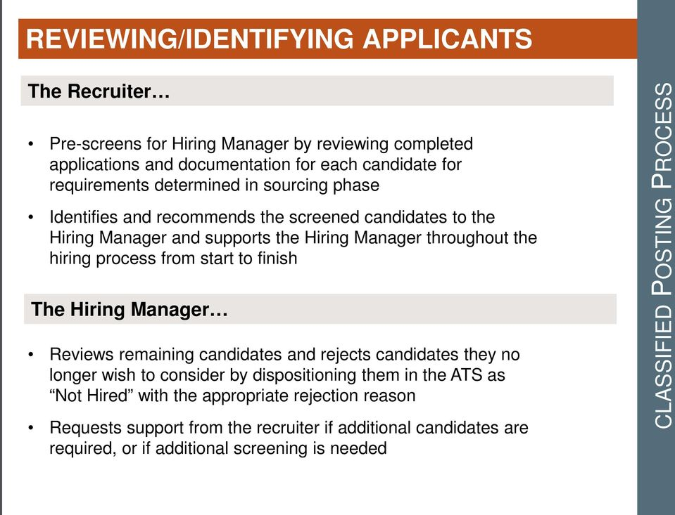 start to finish The Hiring Manager Reviews remaining candidates and rejects candidates they no longer wish to consider by dispositioning them in the ATS as Not Hired