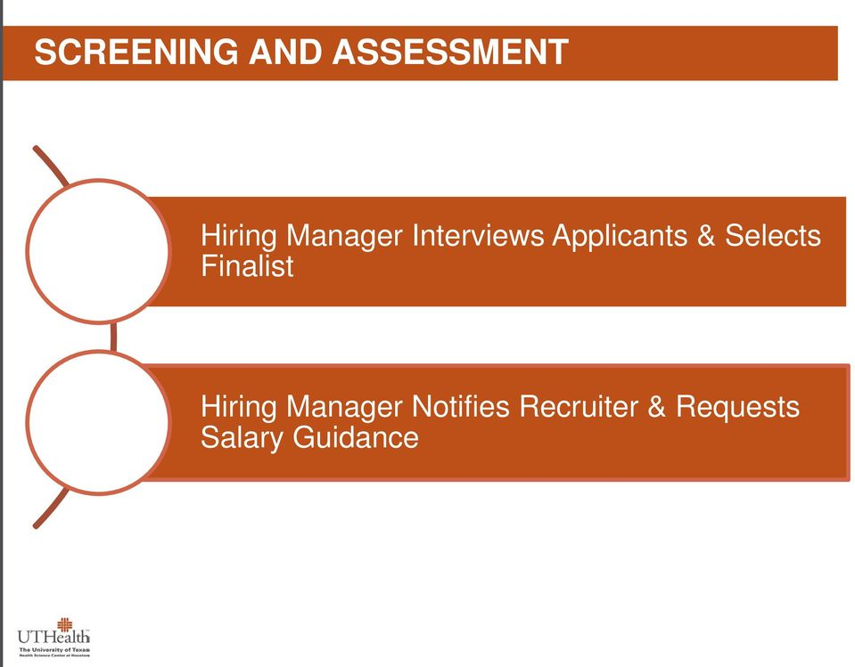 Applicants & Selects Finalist Hiring