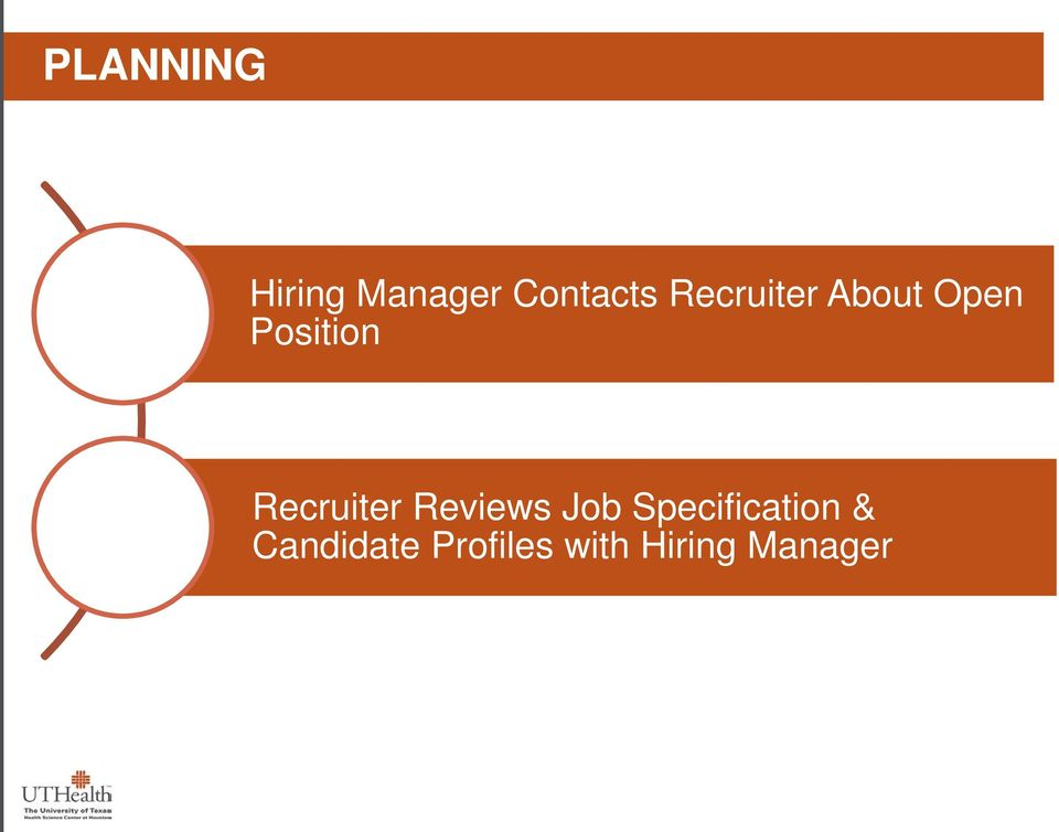 Recruiter Reviews Job Specification &