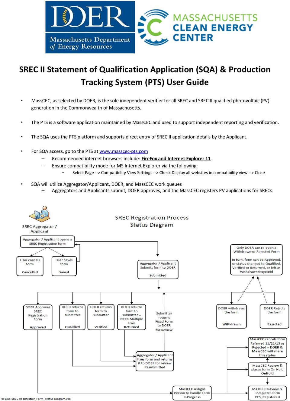 The SQA uses the PTS platform and supports direct entry of SREC II application details by the Applicant. For SQA access, go to the PTS at www.masscec-pts.