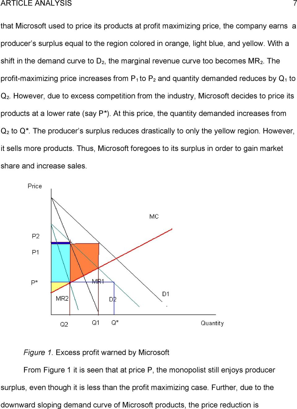 However, due to excess competition from the industry, Microsoft decides to price its products at a lower rate (say P*). At this price, the quantity demanded increases from Q 2 to Q*.