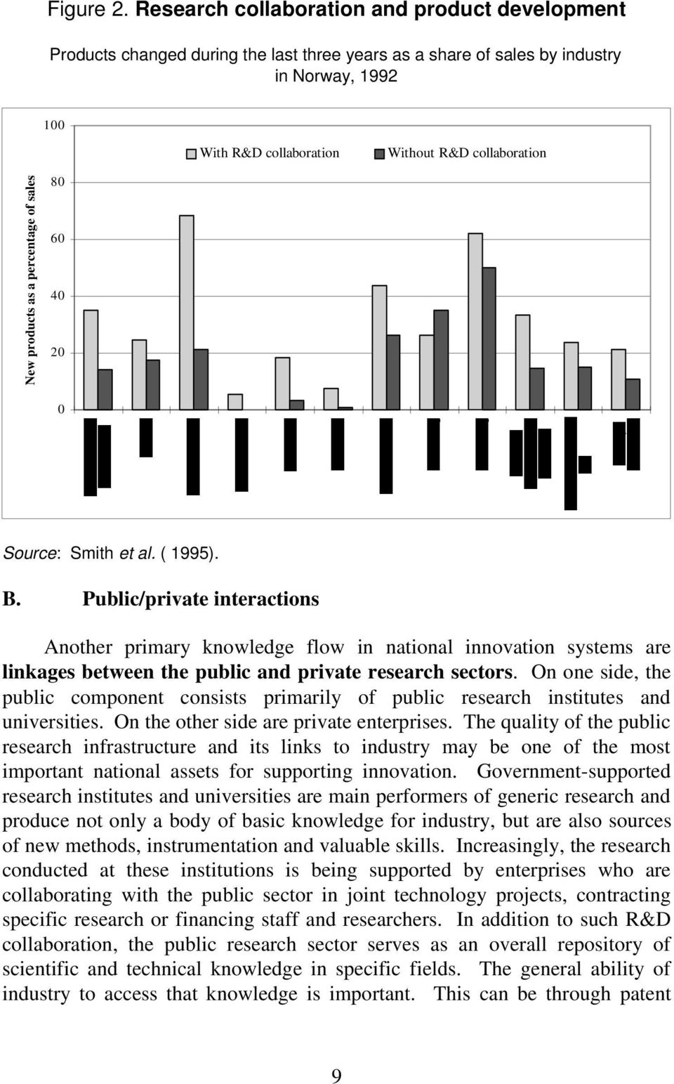 products as a percentage of sales 80 60 40 20 0 Source: Smith et al. ( 1995). B.