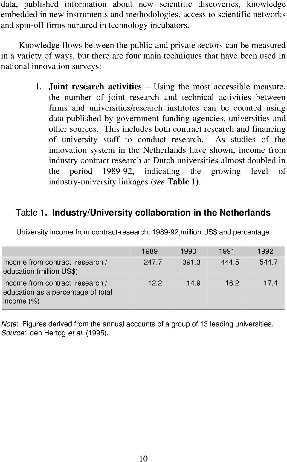 Joint research activities Using the most accessible measure, the number of joint research and technical activities between firms and universities/research institutes can be counted using data