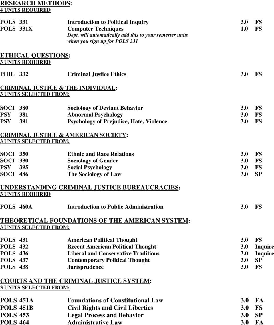 0 FS CRIMINAL JUSTICE & THE INDIVIDUAL: 3 UNITS SELECTED FROM: SOCI 380 Sociology of Deviant Behavior 3.0 FS PSY 381 Abnormal Psychology 3.0 FS PSY 391 Psychology of Prejudice, Hate, Violence 3.