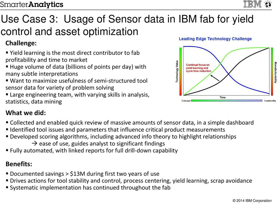 skills in analysis, statistics, data mining What we did: Collected and enabled quick review of massive amounts of sensor data, in a simple dashboard Identified tool issues and parameters that