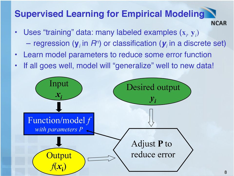 "reduce some error function"" If all goes well, model will generalize well to new data!"
