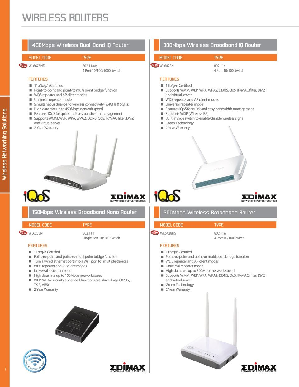 4GHz & 5GHz) High data rate up to 450Mbps network speed Features iqos for quick and easy bandwidth management Supports WMM, WEP, WPA, WPA2, DDNS, QoS, IP/MAC filter, DMZ and virtual server 150Mbps