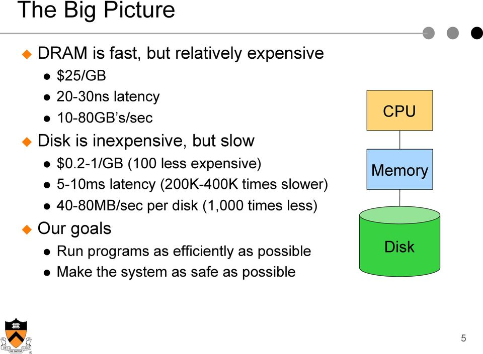 2-1/GB (100 less expensive) 5-10ms latency (200K-400K times slower) 40-80MB/sec per