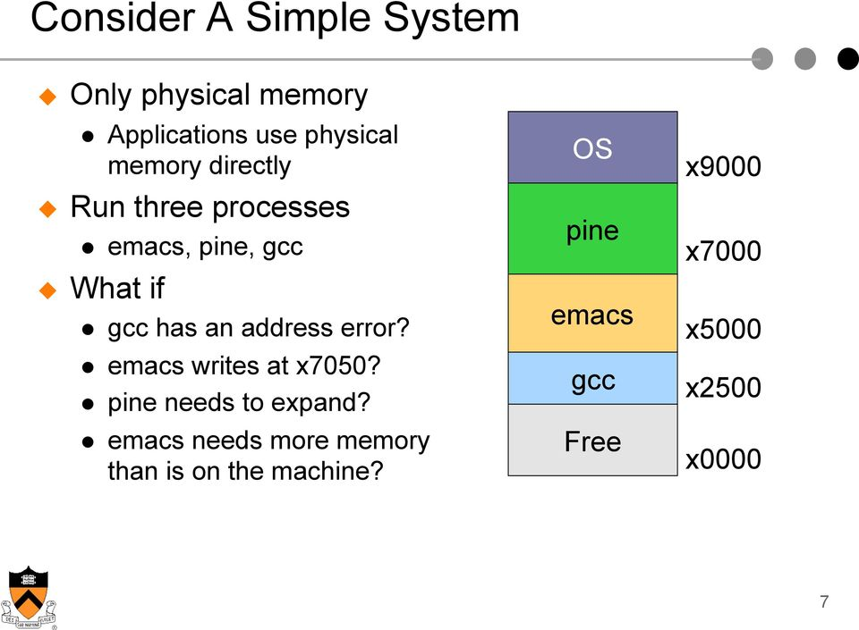address error? emacs writes at x7050? pine needs to expand?