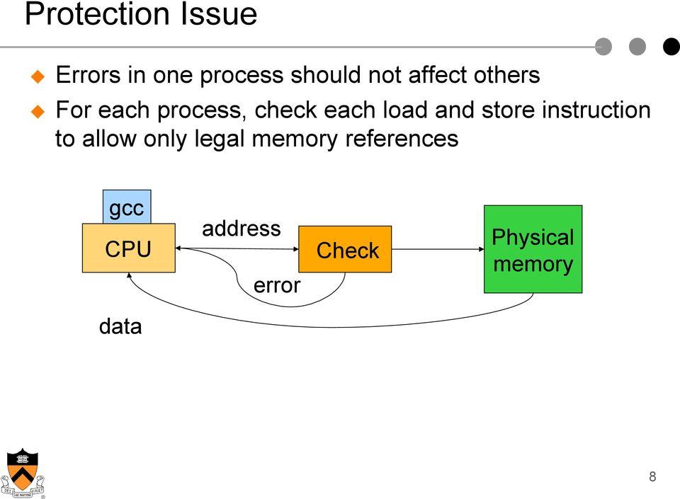 store instruction to allow only legal memory