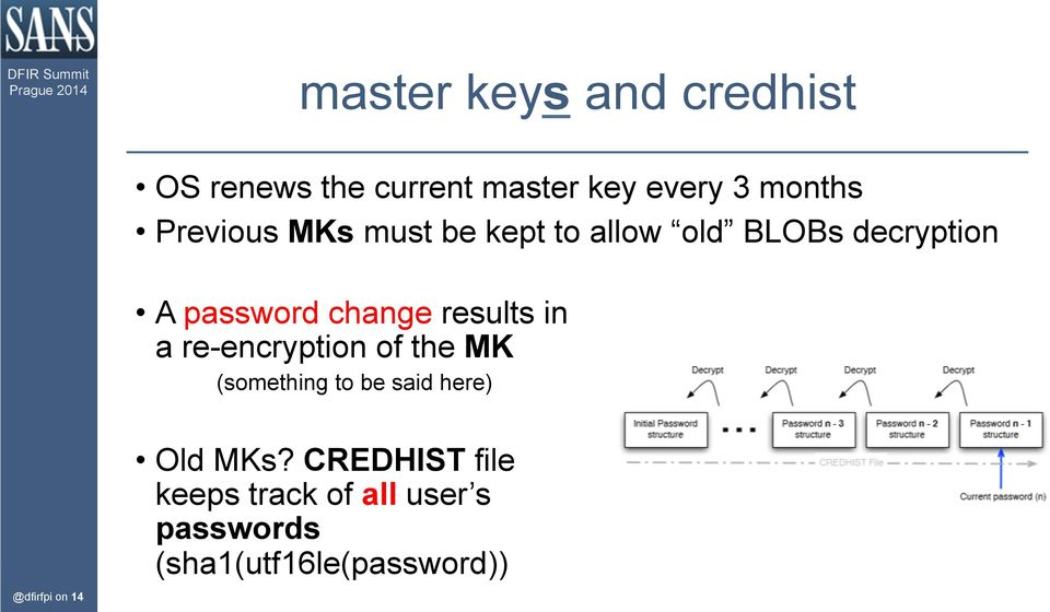results in a re-encryption of the MK (something to be said here) @dfirfpi on