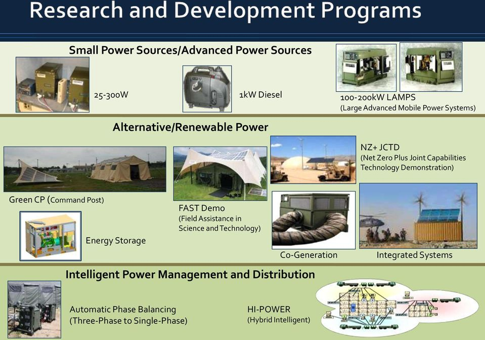 Post) Energy Storage FAST Demo (Field Assistance in Science and Technology) Co-Generation Intelligent Power