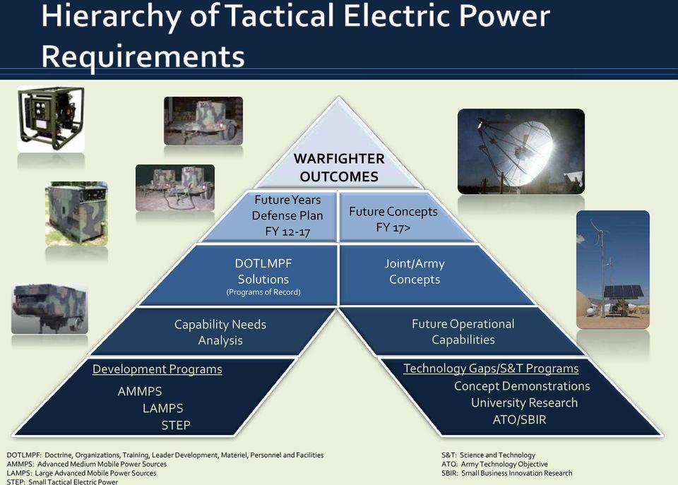 DOTLMPF: Doctrine, Organizations, Training, Leader Development, Materiel, Personnel and Facilities AMMPS: Advanced Medium Mobile Power Sources LAMPS: Large