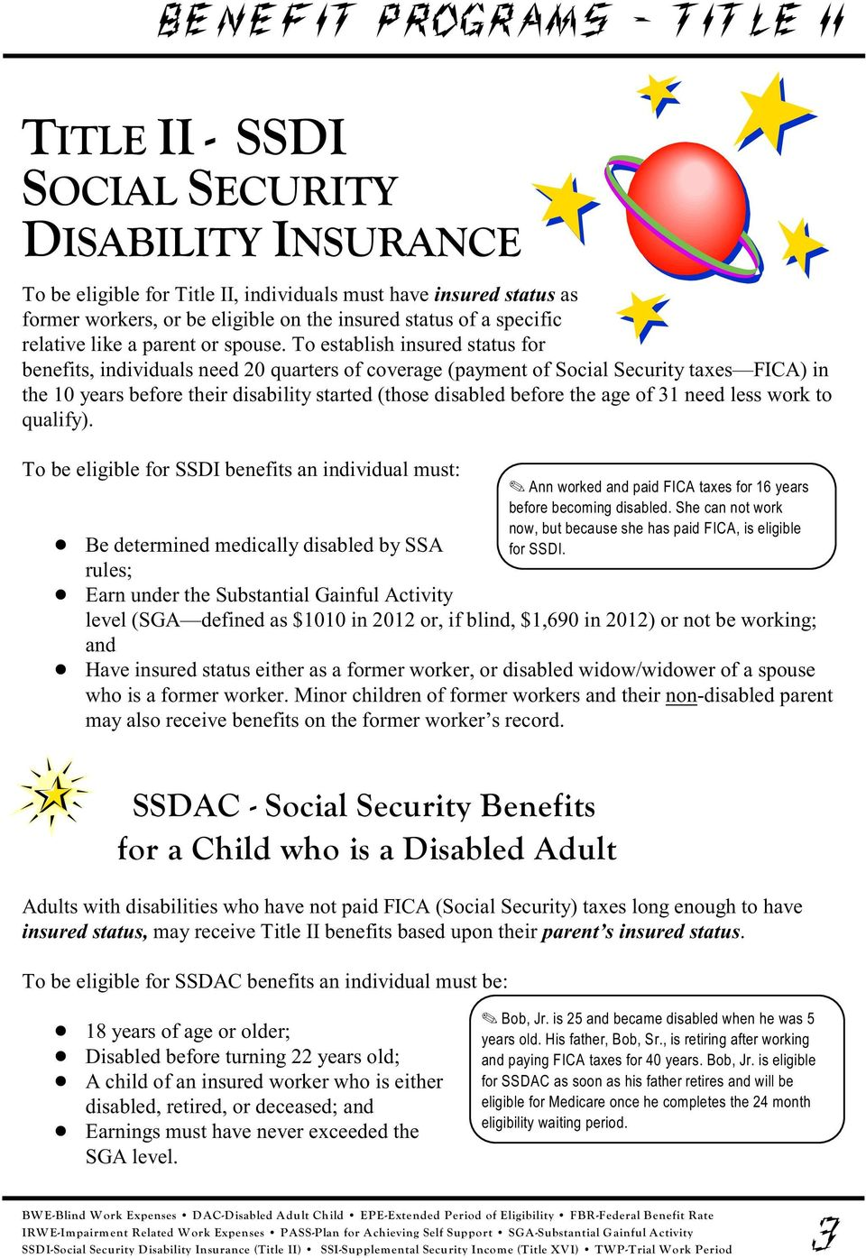 To establish insured status for benefits, individuals need 20 quarters of coverage (payment of Social Security taxes FICA) in the 10 years before their disability started (those disabled before the