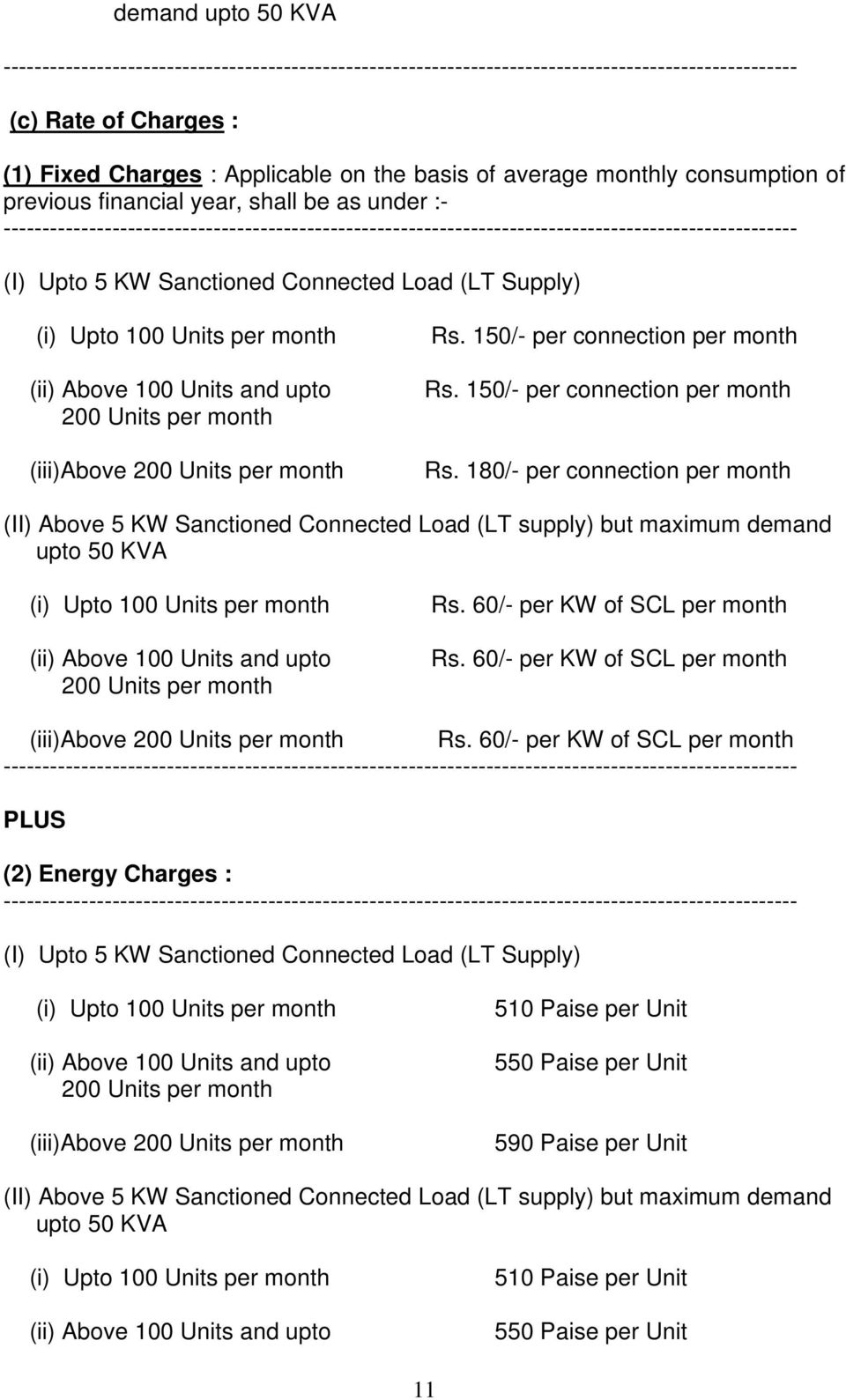 Connected Load (LT Supply) (i) Upto 100 Units per month (ii) Above 100 Units and upto 200 Units per month (iii)above 200 Units per month Rs. 150/- per connection per month Rs.