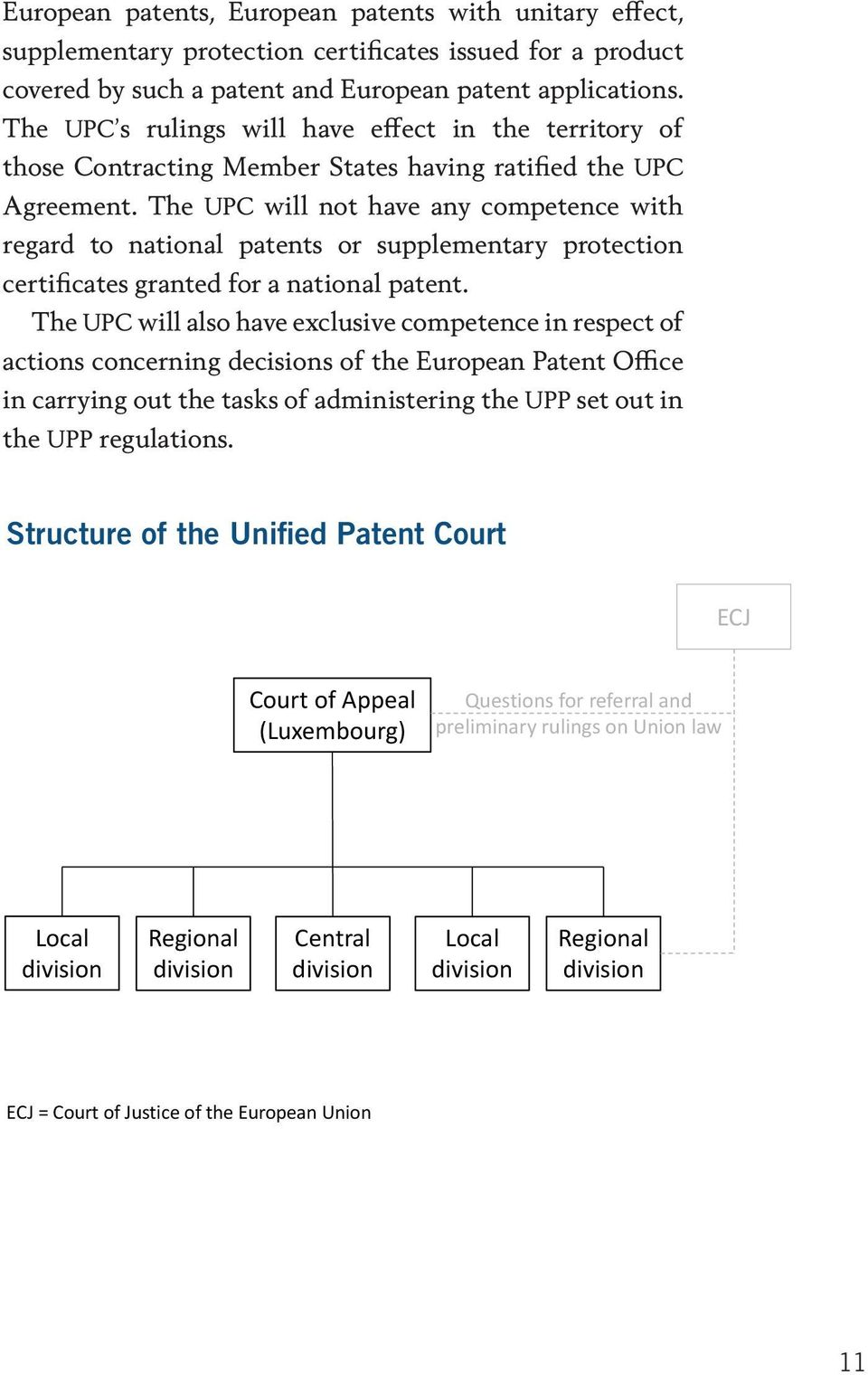 The UPC will not have any competence with regard to national patents or supplementary protection certificates granted for a national patent.