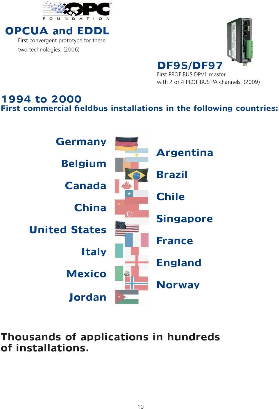 (2009) 1994 to 2000 First commercial fieldbus installations in the following countries: Germany