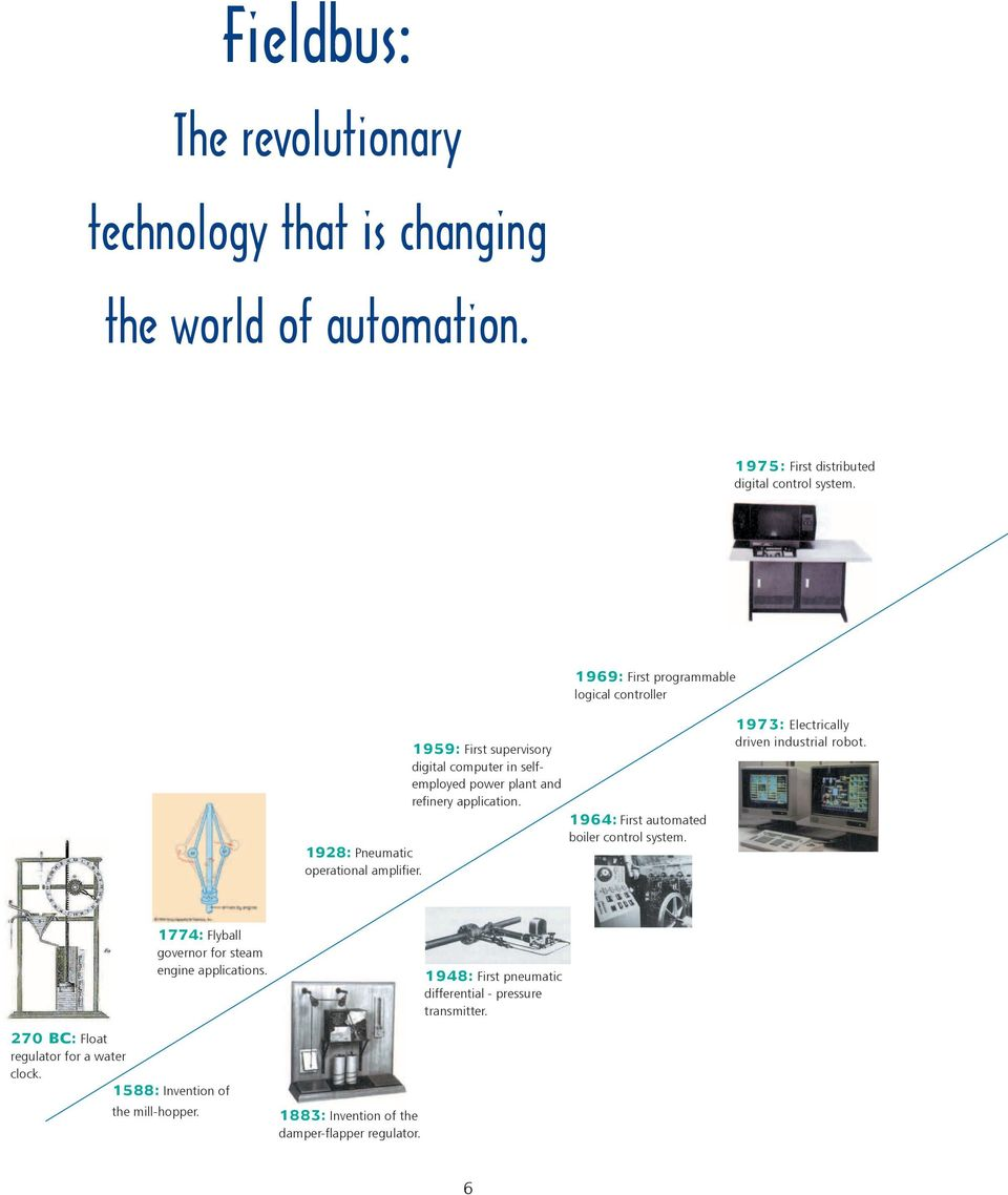 1959: First supervisory digital computer in selfemployed power plant and refinery application. 1964: First automated boiler control system.