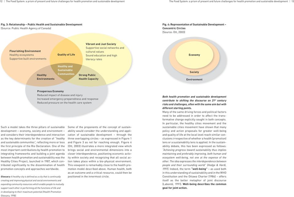 4: Representation of Sustainable Development Concentric Circles (Source: Ott, 2003) Flourishing Environment Healthy ecosystems Supportive built environments Quality of Life Vibrant and Just Society