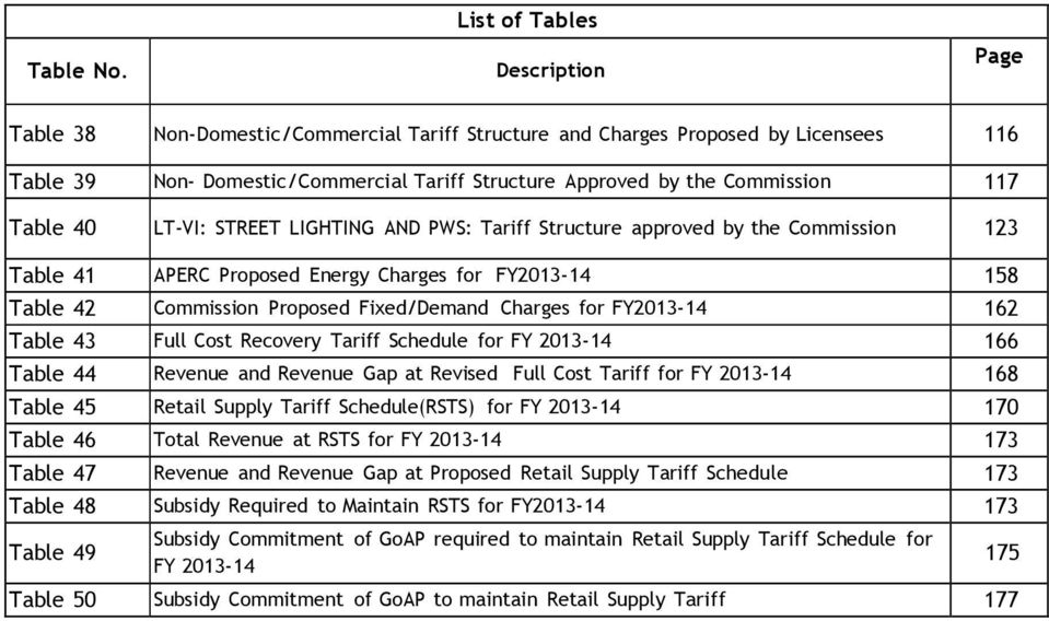 117 Table 40 LT-VI: STREET LIGHTING AND PWS: Tariff Structure approved by the Commission 123 Table 41 APERC Proposed Energy Charges for FY2013-14 158 Table 42 Commission Proposed Fixed/Demand Charges