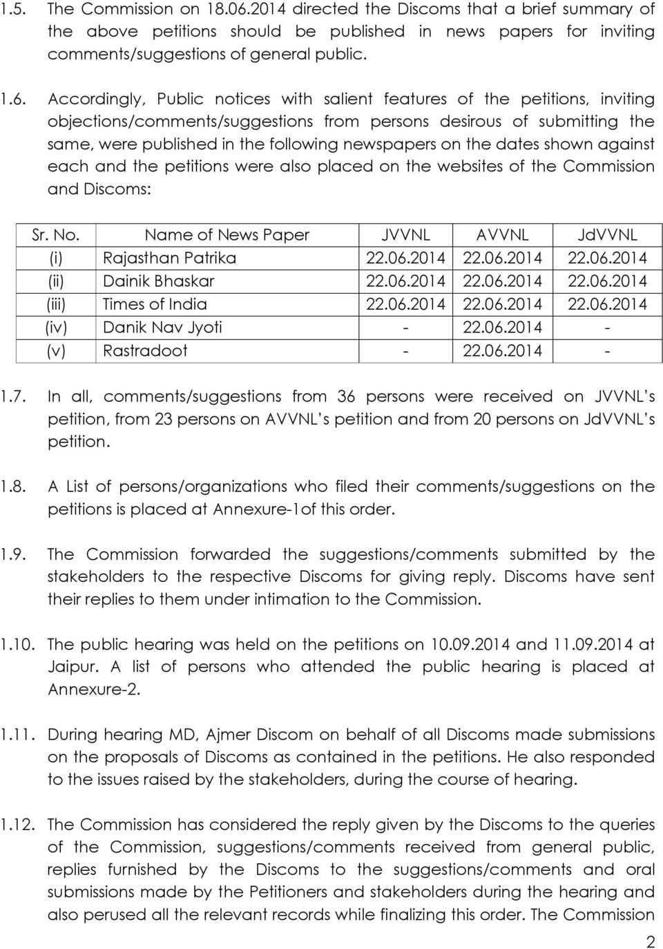 Accordingly, Public notices with salient features of the petitions, inviting objections/comments/suggestions from persons desirous of submitting the same, were published in the following newspapers
