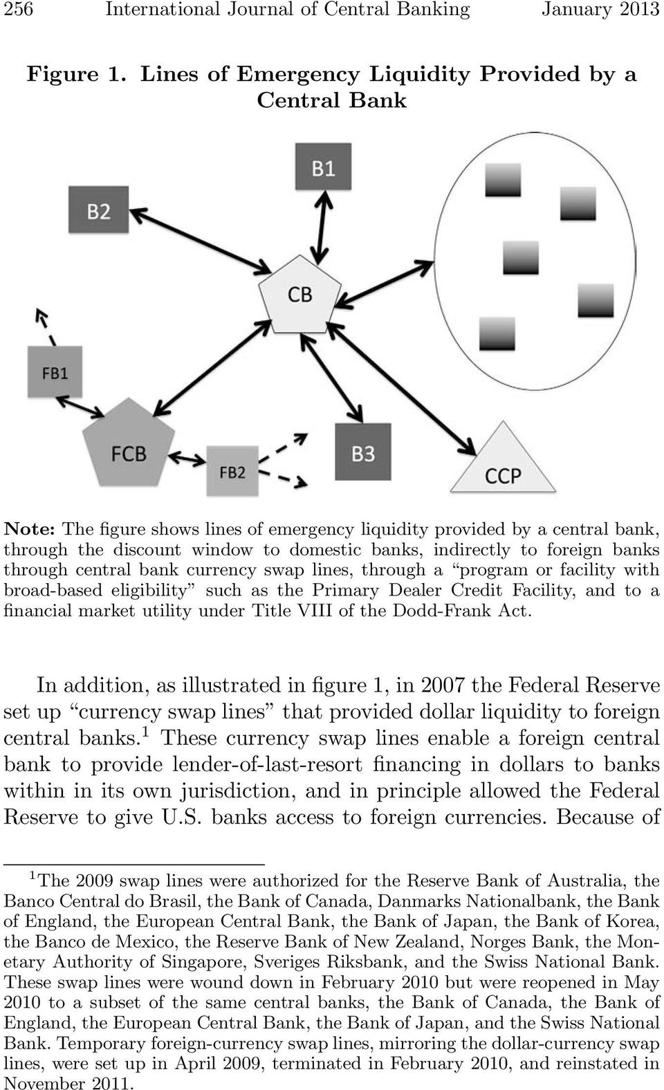 foreign banks through central bank currency swap lines, through a program or facility with broad-based eligibility such as the Primary Dealer Credit Facility, and to a financial market utility under