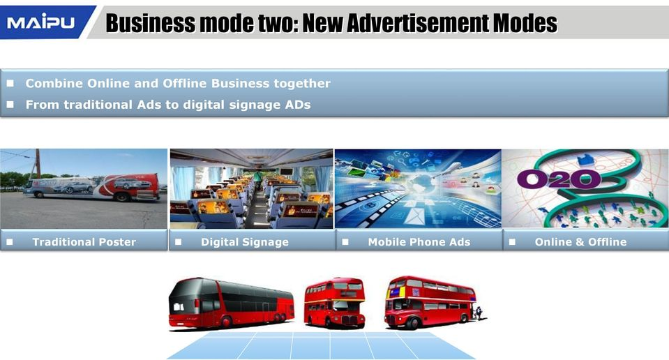 traditional Ads to digital signage ADs