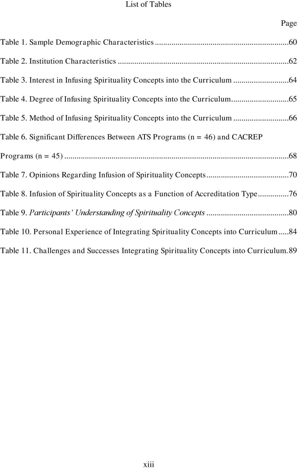 Significant Differences Between ATS Programs (n = 46) and CACREP Programs (n = 45)...68 Table 7. Opinions Regarding Infusion of Spirituality Concepts...70 Table 8.