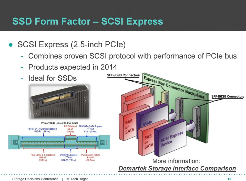 performance of PCIe bus - Products expected in 2014 -