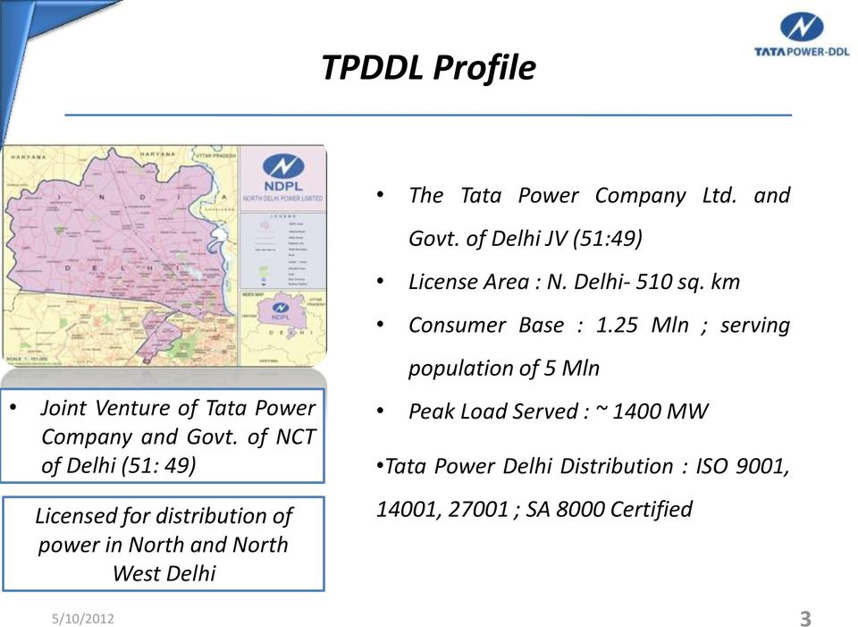 of NCT of Delhi (51: 49) Licensed for distribution of power in North and North West Delhi population of