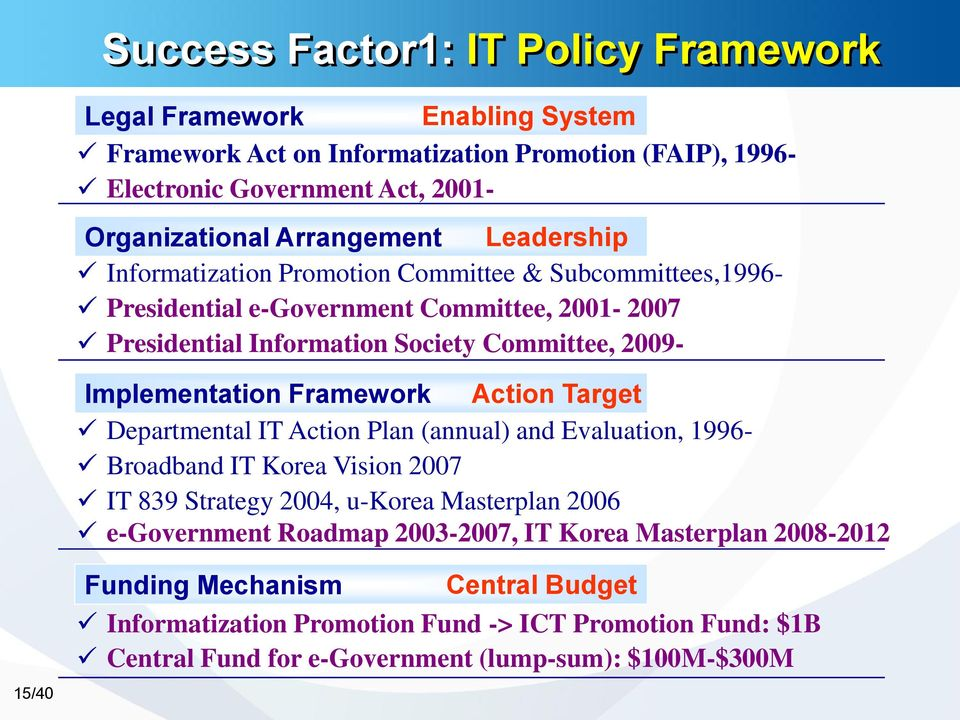 Implementation Framework Action Target Departmental IT Action Plan (annual) and Evaluation, 1996- Broadband IT Korea Vision 2007 IT 839 Strategy 2004, u-korea Masterplan 2006