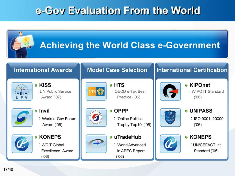 Standard ( 06) Invil : World e-gov Forum Award ( 06) OPPP : Online Politics Trophy Top10 ( 06) UNIPASS : ISO 9001, 20000 (