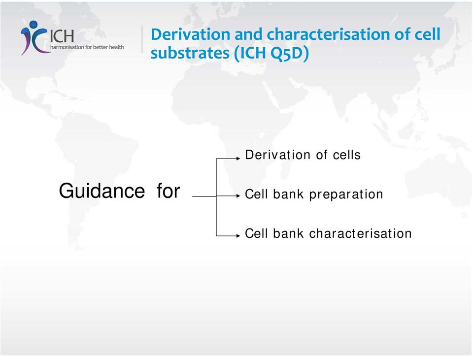 Derivation of cells Guidance for