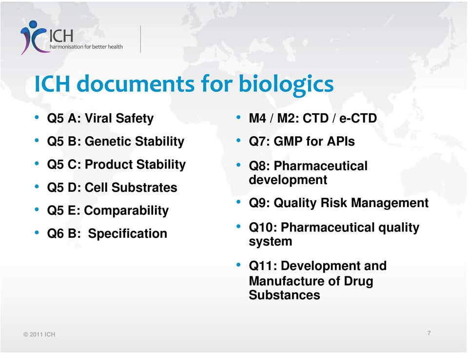 e-ctd Q7: GMP for APIs Q8: Pharmaceutical development Q9: Quality Risk Management Q10: