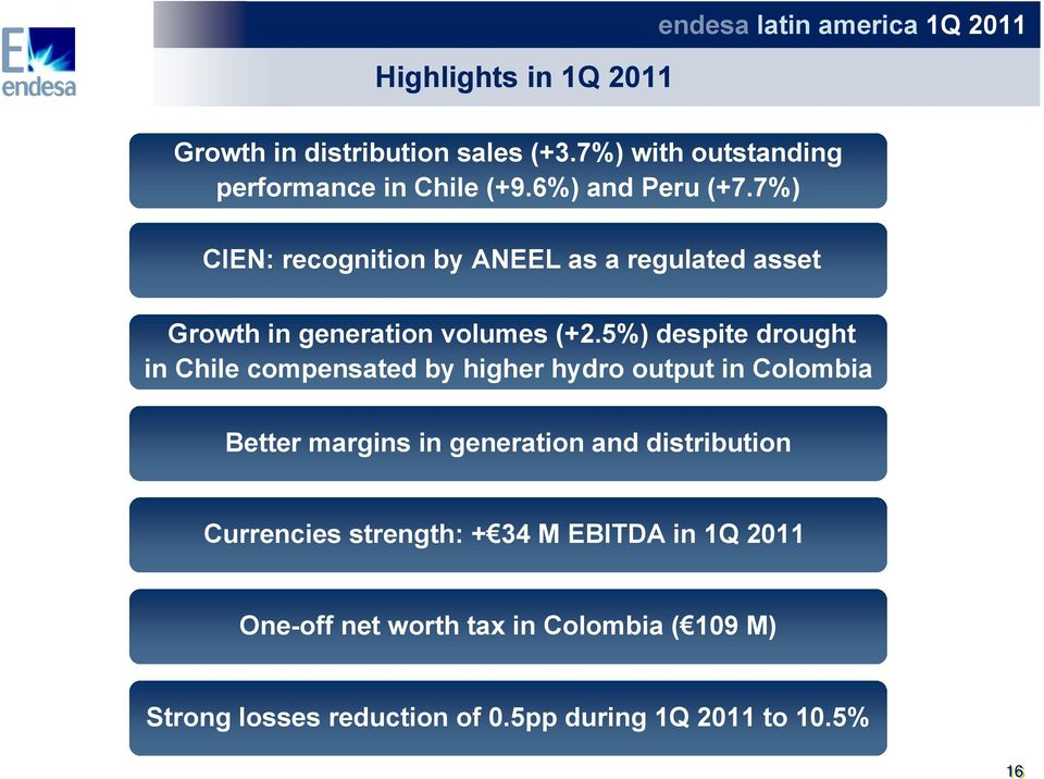 7%) CIEN: recognition by ANEEL as a regulated asset Growth in generation volumes (+2.