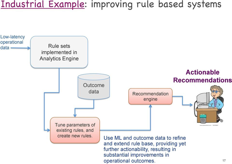 engine Actionable Recommendations Tune parameters of existing rules, and create new rules.