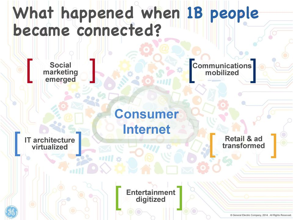 architecture virtualized ] Consumer Internet [ Retail & ad
