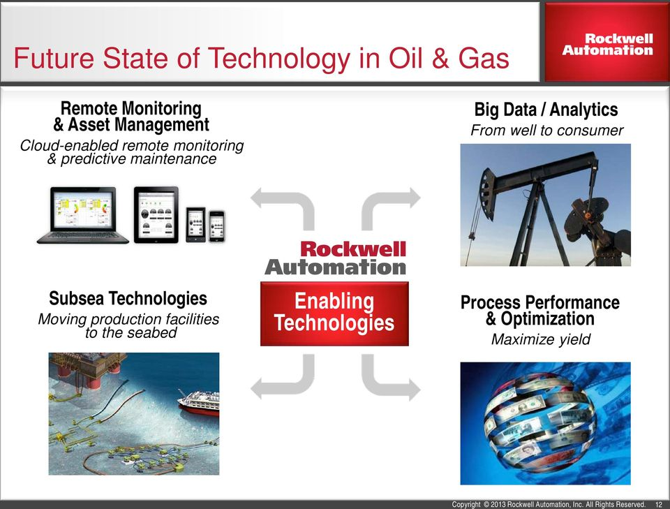 remote monitoring & predictive maintenance Big Data / Analytics From well to consumer Subsea