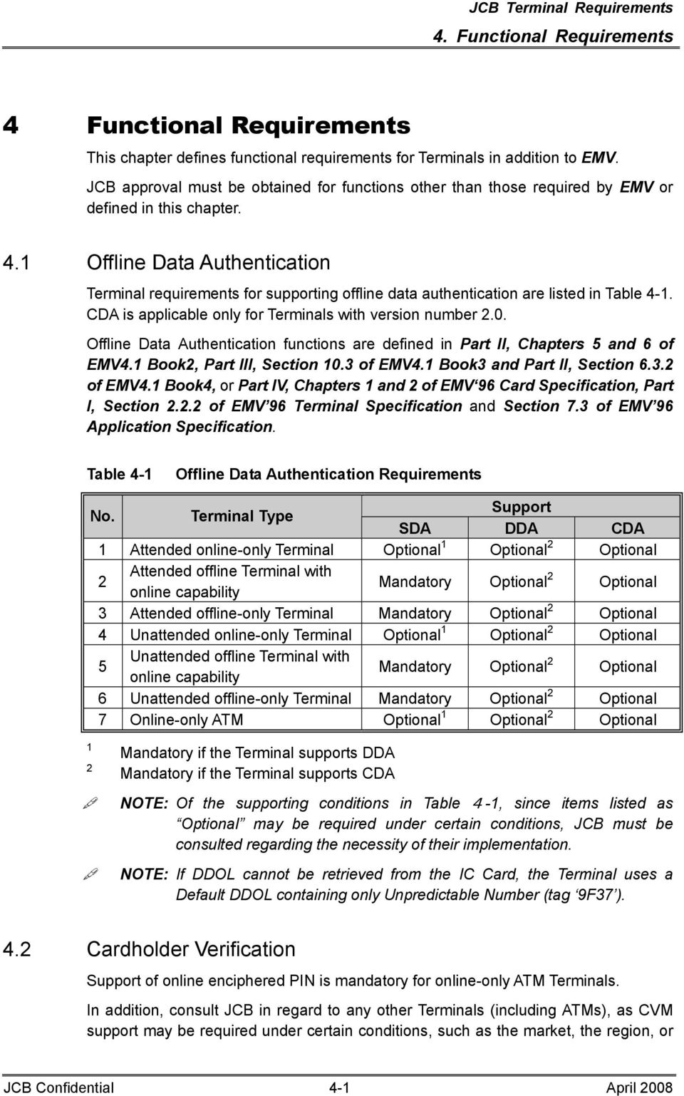 1 Offline Data Authentication Terminal requirements for supporting offline data authentication are listed in Table 4-1. CDA is applicable only for Terminals with version number 2.0.