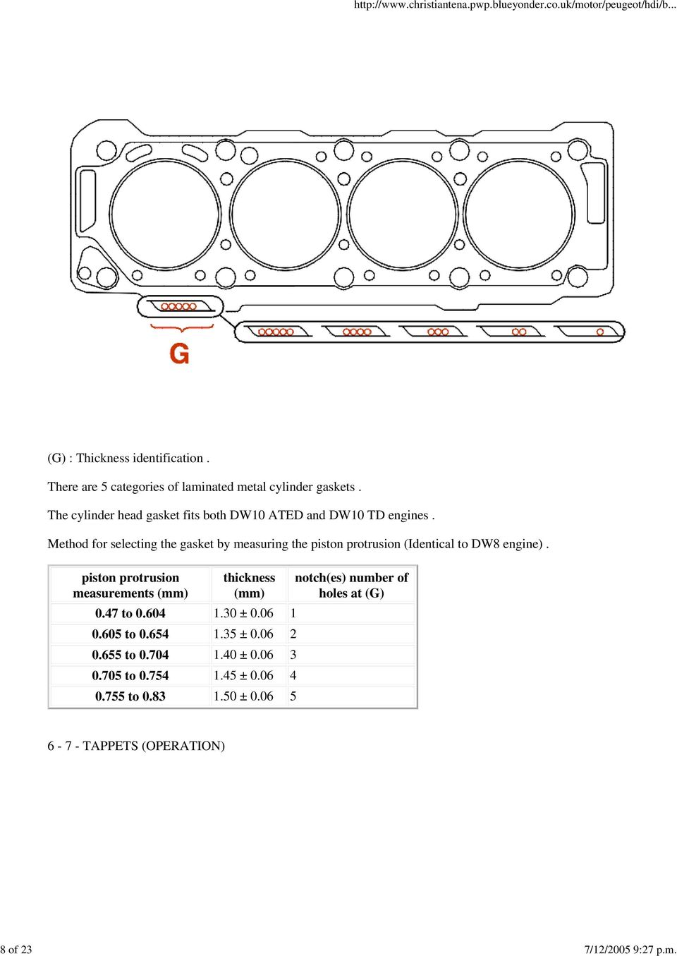 Method for selecting the gasket by measuring the piston protrusion (Identical to DW8 engine). piston protrusion measurements (mm) thickness (mm) 0.