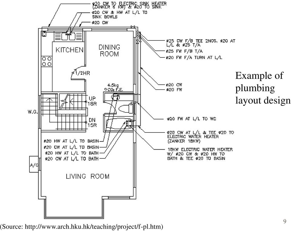 session 3  design of cold and hot water systems