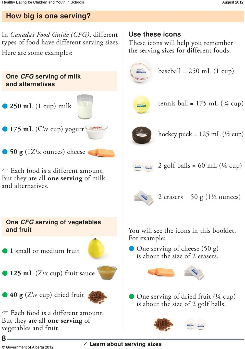 One CFG serving of milk and alternatives baseball = 250 ml (1 cup) 250 ml (1 cup) milk tennis ball = 175 ml (¾ cup) 175 ml (C\v cup) yogurt hockey puck = 125 ml (½ cup) 50 g (1Z\x ounces) cheese Each