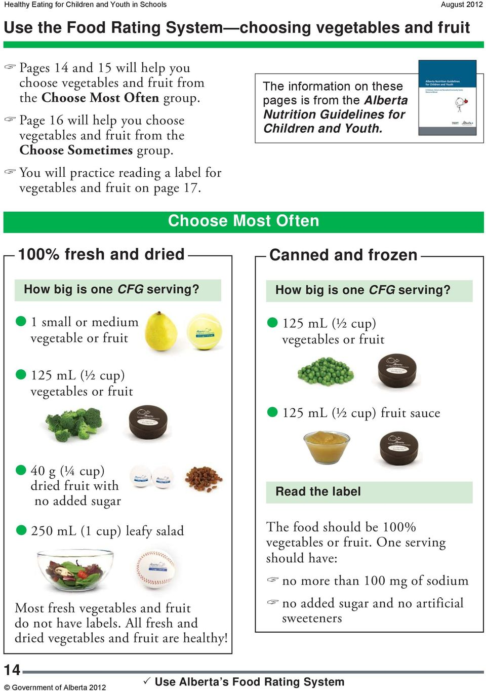 The information on these pages is from the Alberta Nutrition Guidelines for Children and Youth. Choose Most Often 100% fresh and dried How big is one CFG serving?