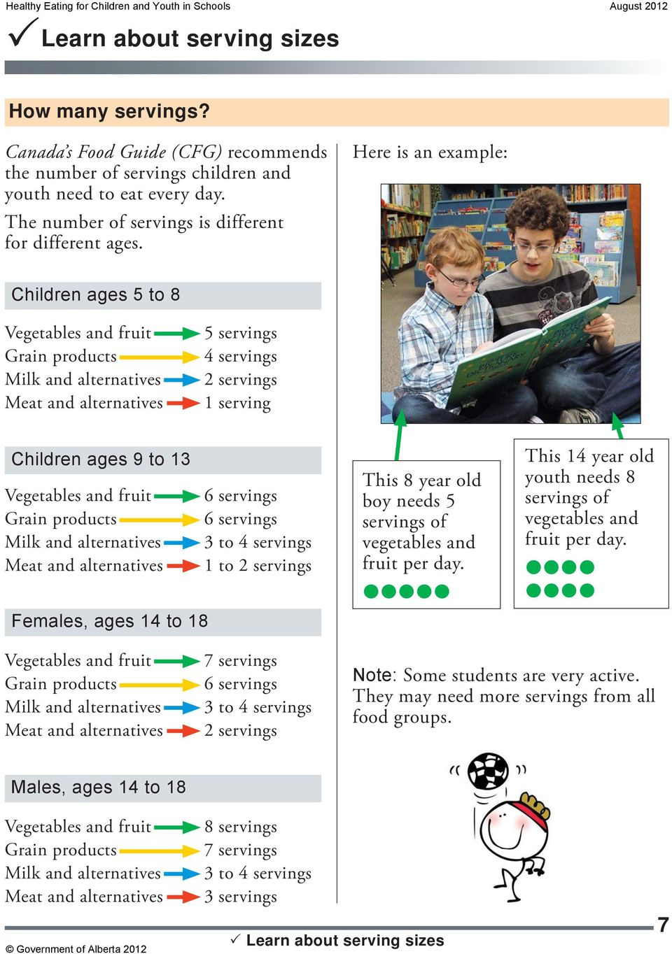Here is an example: Children ages 5 to 8 Vegetables and fruit Grain products Milk and alternatives Meat and alternatives 5 servings 4 servings 2 servings 1 serving Children ages 9 to 13 Vegetables