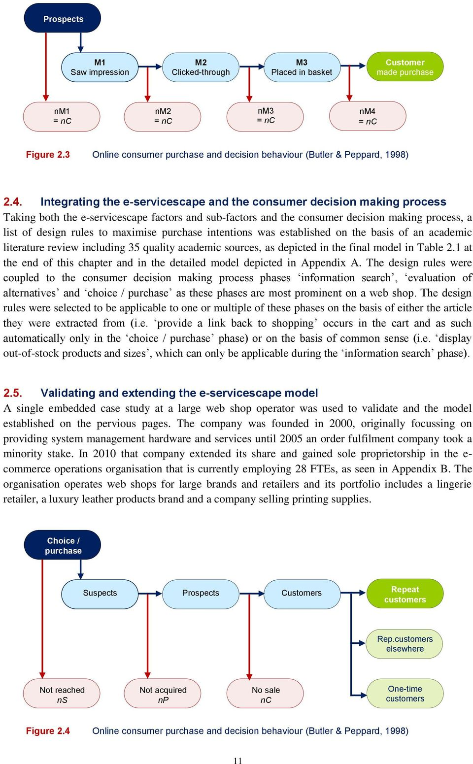 Integrating the e-servicescape and the consumer decision making process Taking both the e-servicescape factors and sub-factors and the consumer decision making process, a list of design rules to