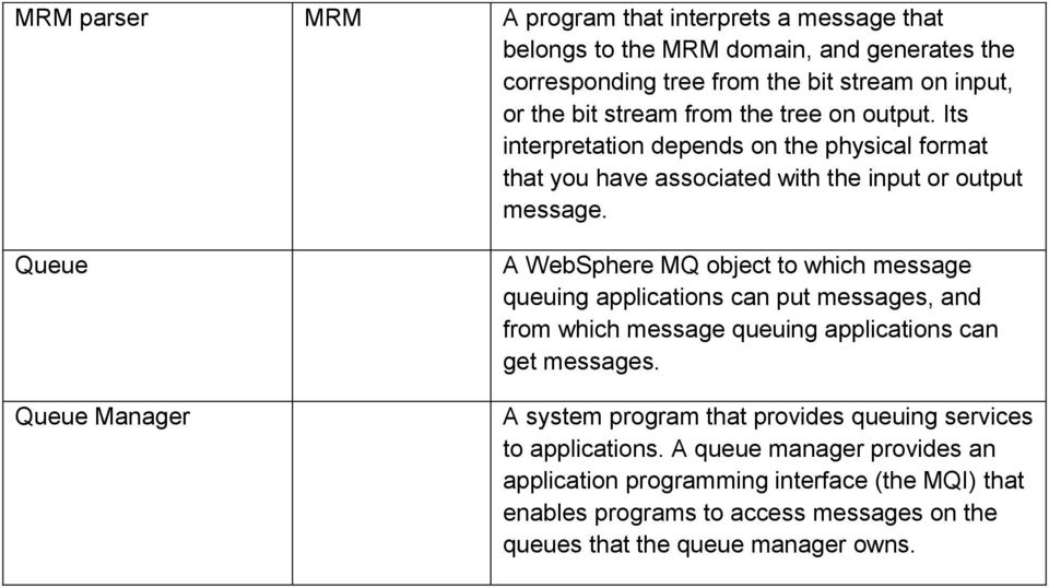 Queue Queue Manager A WebSphere MQ object to which message queuing applications can put messages, and from which message queuing applications can get messages.